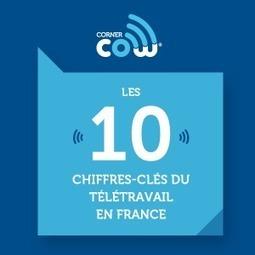 Les 10 chiffres-clés du télétravail en France | Corner Cow | Le télétravail | Scoop.it