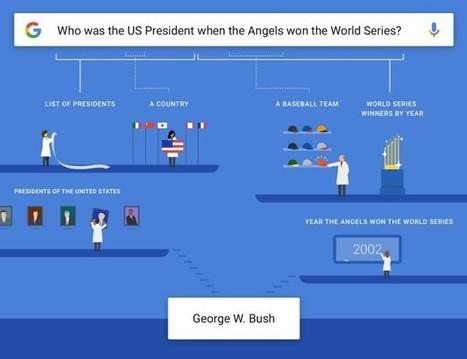 Google est maintenant capable de mieux comprendre vos questions | Marketing digital : L'entonnoir du web | Scoop.it