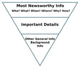 Use the Inverted Pyramid for Outreach | Outspoken Media | The Inbounder | Scoop.it