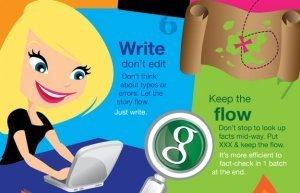 8 Secretos para escribir más rápido en tu blog (infografía ysugerencias) | Social Media | Scoop.it