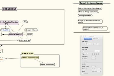 Des cartes heuristiques avec Scapple : Présentation | Classemapping | Scoop.it