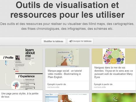 Des outils de visualisation et des ressources pour les utiliser, sur Pinterest | Courants technos | Scoop.it