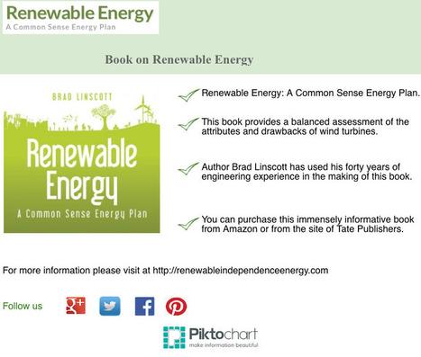 Book on Renewable Energy   Renewable Energy Book   Scoop.it