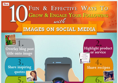 15 Resources to Create Images for Social Media | Infographics4Me | Scoop.it