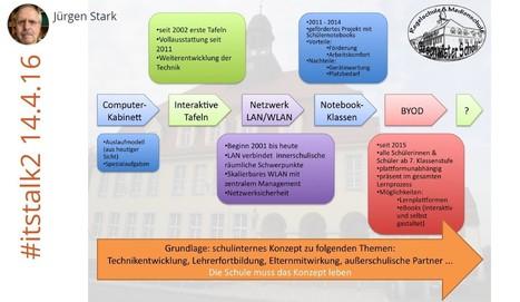 Medienentwicklungsplanung - Der Primat muss beim Pädagogischen liegen! | E-Learning - Lernen mit digitalen Medien | Scoop.it