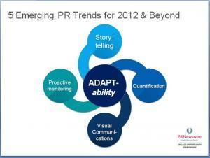 5 Emerging PR Trends & the New Public Relations Skill Set for 2012 (&Beyond) | B2B Marketing and PR | Scoop.it
