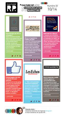 Culture RP » Infographie: Inbound Marketing en fait et chiffres | Agence Profileo : 100% e-commerce Prestashop | Scoop.it