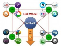 Link Wheel Web 2.0 | Google Plus and Social SEO | Scoop.it