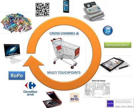 Design et cross-canalité : deux enjeux majeurs pour les points de vente face à la montée du e-commerce   ecommerce Crosscanal, Omnicanal, Hybride etc.   Scoop.it