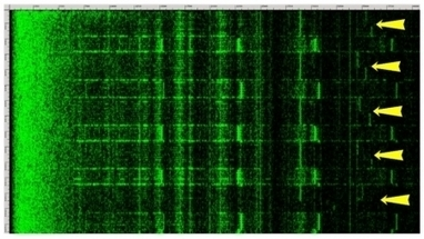 Podsłuchać komputer | Teleinformatyka i Multimedia | Scoop.it