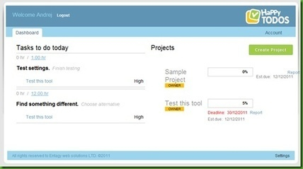 HappyTODOS Web Based  software   Project Management With HappyTODOS   Scoop.it
