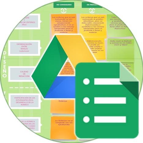 Aprovechar la funcionalidad de Google Forms para hacer RÚBRICAS | Tecnología y Educación | Scoop.it