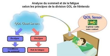 La nouvelle marotte de Nintendo ? Le sommeil des geeks ! - 01net   And Geek for All   Scoop.it