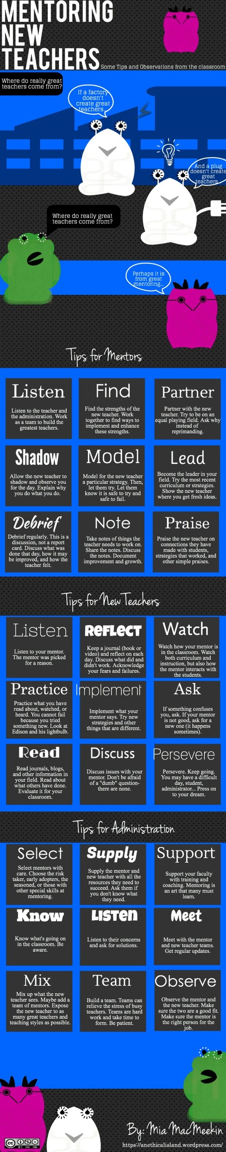 27 Tips For Mentoring New Teachers [Infographic] | BCPVPA - Short Course - Group 5 - Web Sites to Share | Scoop.it