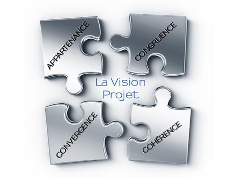 Quand le management des projets s'améliore, la cohésion s'améliore ! | La lettre de Toulouse | Scoop.it