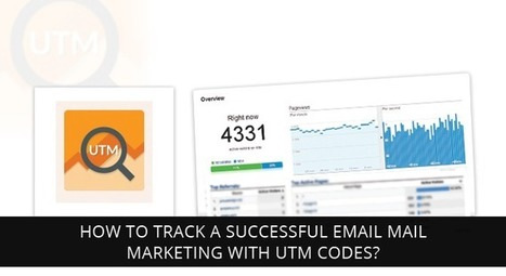 How to track a successful email mail marketing with UTM codes? - BrightLivingstone.com   Brightlivingstone.com   Scoop.it