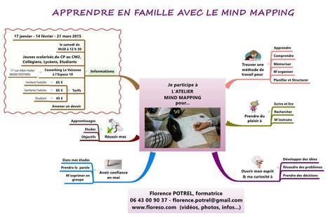 Mind Mapping | Ateliers enfants/parents pour apprendre à apprendre et comprendre ! | Le Mind Mapping | Scoop.it