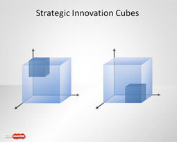 Free Strategy Innovation Cube Template for PowerPoint - Free PowerPoint Templates - SlideHunter.com | Free Business PowerPoint Templates | Scoop.it