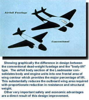 www.aircrash.org.org/Burnelli - Structural Superiority of Lifting-Body Aircraft - Lt. Col. Richard T. Cella, U.S.A.F. Reserve | Sustainable Air Transportation Design | Scoop.it