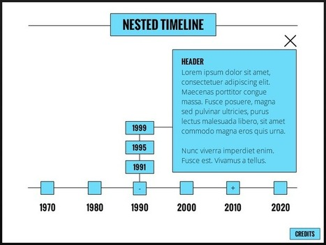 Storyline 2 Nested Timeline Interaction | elearning stuff | Scoop.it