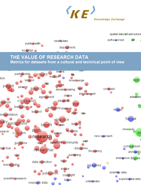 Research Data Metrics for datasets; the first landscape study on the assessment of use and impact of datasharing in scientific work from a cultural and technical point of view   Dual impact of research; towards the impactelligent university   Scoop.it