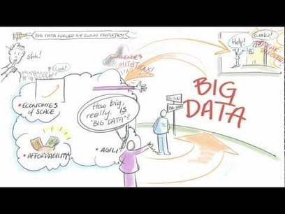 Animated Introduction to Big Data | Analytics & Optimization | Social Foraging | Scoop.it