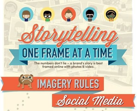 Imagery Rules Social Media | Ecommerce - Conversion - WebMarketing | Scoop.it