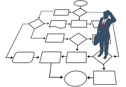 Marketing Got Complicated | Sales | Scoop.it