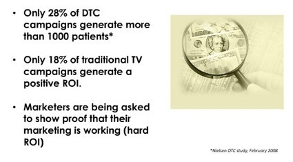 DTC marketing: Part II on why TV is king of spending | Healthcare Relationship Marketing | Scoop.it