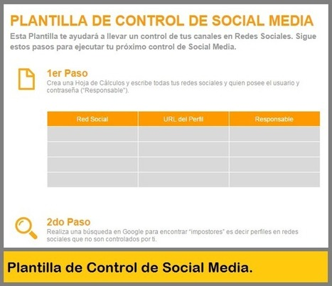 5 plantillas de Redes Sociales para ahorrar miles de horas | Social Media | Scoop.it