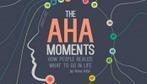 How The World's Most Successful Inventors & Entrepreneurs Got Their 'Aha' Moment - DesignTAXI.com | Sisu Bento Box | Scoop.it