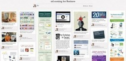 Using Pinterest for your business » Tech Coach HQ   ALL ABOUT PINTEREST WITH PHILIPPE TREBAUL ON SCOOP.IT   Scoop.it