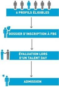 Le Programme Grande Ecole - FBS | Formations concours écoles | Scoop.it