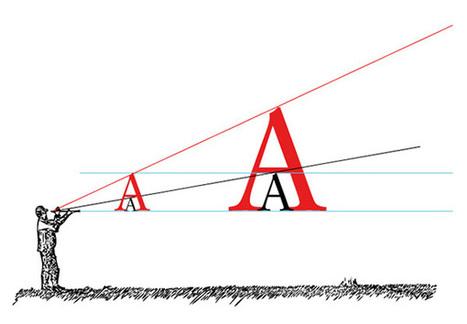 Responsive Typography in Web Design: Understanding and Using | Responsive design & mobile first | Scoop.it