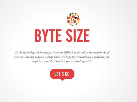 An Interactive Visualisation of Data | Knowledge Broker | Scoop.it
