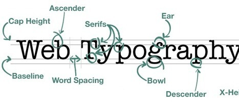 10 Super Useful Tools To Enhance Your Web Typography | Tech News, Tips & More | Scoop.it