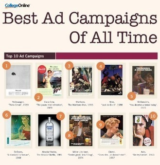 Are These the Best Ad Campaigns of All Time? [Infographic] | Coolios | Scoop.it
