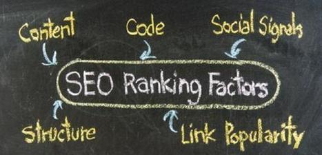 Référencement Google : Que faire face à la mise à jour Penguin 2.0 ? | Institut de l'Inbound Marketing | Scoop.it
