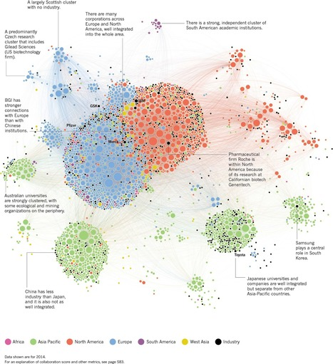 Visualising Global Scientific Collaboration - Digital Science | CropScJV | Scoop.it