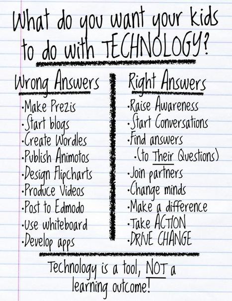 What is the Purpose of Using Technology in the Classroom? | The Engaged Learner | Scoop.it