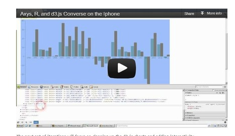 """Timely Portfolio: Hi R and Axys, I'm d3.js """"Nice to Meet You"""" (On the Iphone)   desktop liberation   Scoop.it"""