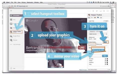 Create Custom Graphics and Titles To Display Inside Live Google Hangouts Sessions | Media & Learning | Scoop.it