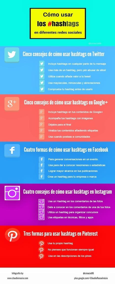 Cómo usar los #hashtags en diferentes Redes Sociales | COMUNICACIONES DIGITALES | Scoop.it