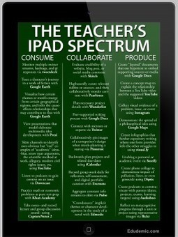 ipadspectrum - Edudemic | techined | Scoop.it