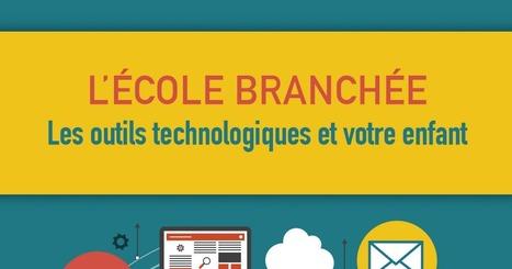 Les outils technologiques et votre enfant : guide pour les parents | TICE, Web 2.0, logiciels libres | Scoop.it