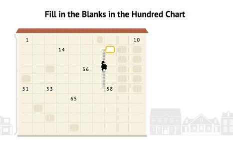 How the Hundred Chart Helps Students Add & Subtract | Kindergarten | Scoop.it