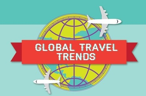 Visualistan: Global Travel Trends [Infographic] | Latest Infographics | Scoop.it