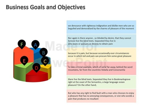 project management goals We understand that when you manage and schedule complex projects you need software that's powerful, fast, and extremely easy to use which is why we created.