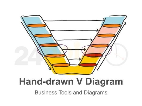 V Diagram PowerPoint Slides - Hand-drawn | PowerPoint Presentation Tools and Resources | Scoop.it