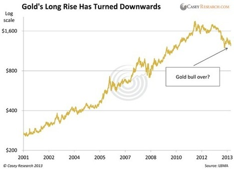 Time for Goldbugs to Admit Defeat? | Casey Research | Gold and What Moves it. | Scoop.it
